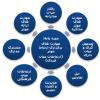 مهارت های زندگی (۲۵) فصل پنجم؛ انواع موضوعات و سطوح مختلف مهارت های زندگی/ قسمت ششم : توضیح مهارت ارتباط موثر (۱- مقدمه : تعاریف،اهمیت، هدف،عناصروابزار ارتباط)