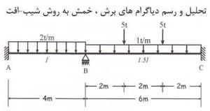 تحلیل سازه1