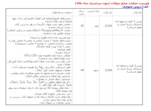 فهرست کنکور96-حذفیات دروس عمومی- عربی دوم و سوم