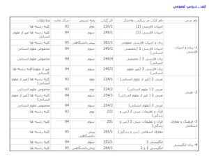 فهرست کنکور96-دروس عمومی
